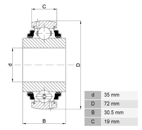 Qualität Spannlager  LS 207 2F     Y-bearing    BBYB 631137   YFE 207-2F
