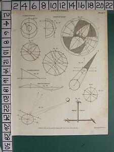 1808 Datato Antico Stampa ~ Astronomia Crepusculum Culmine Declination