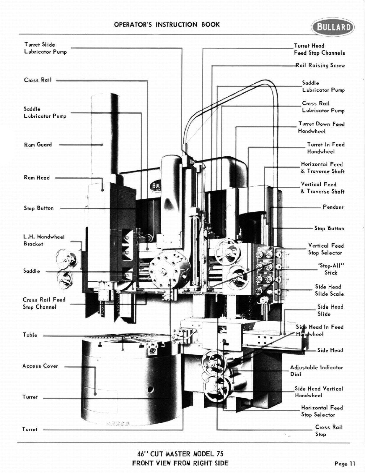 Bullard Cutmaster 75 Vertical Turret Lathe Operators Instruction Manual  *390