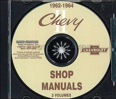 1962-1963-1964 Chevy II and Nova Repair Shop Manual on CD Chevrolet Service