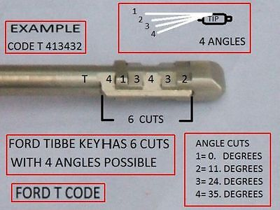 Ford Remote Key CUT TO CODE - Mondeo Focus Fiesta Transit Ka - Quality Blank