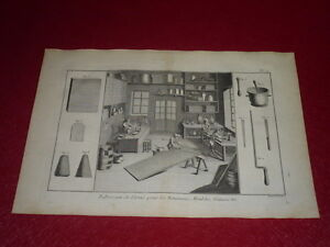 ENCYCLOPEDIE-DIDEROT-ARTS-amp-METIERS-FABRICANT-VERNIS-2-PLANCHE-DOUBLE-GRAVEE-18e