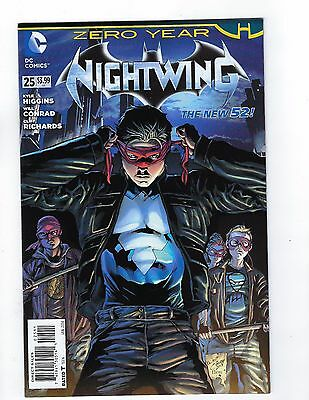 NIGHTWING #58 3//20//19