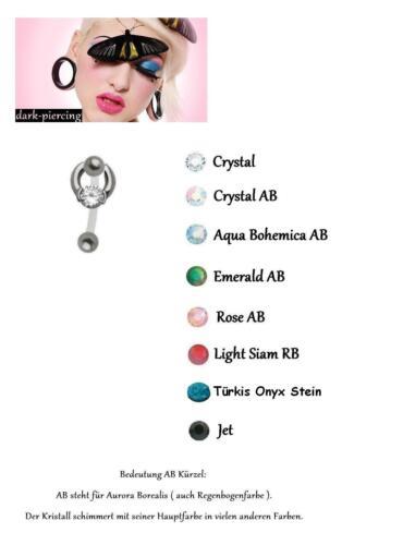 Percing intim Intim piercing