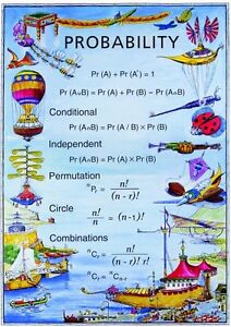 Math Poster. Educational Aid Trigonometry Senior Maths Poster