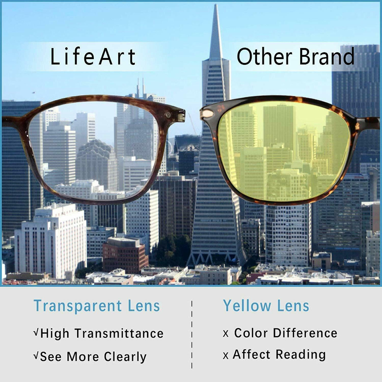 2186c8c178a0 LifeArt Blue Light Blocking Glasses,Computer Reading Glasses,Reduce  Eyestrain | eBay