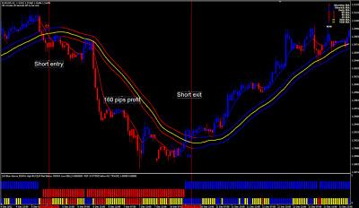 Proema gain forex indicator mt4