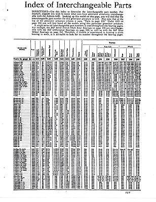 1929 1930 1931 1932 1933 1934 1935 HUPMOBILE LASALLE LINCOLN INTERCHANGE  Hupmobile Wiring Diagram on