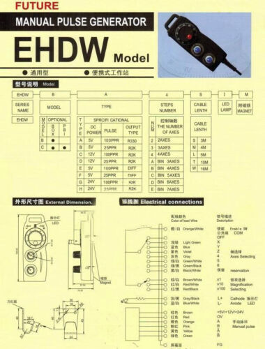 MPG -Economical Remote Pendant 5V100PPR  Future EHDW Manual Pulse Generator