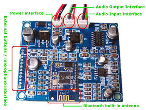 Bluetooth 4.0 Audio Receiver Board Wireless Stereo Sound Module for ...