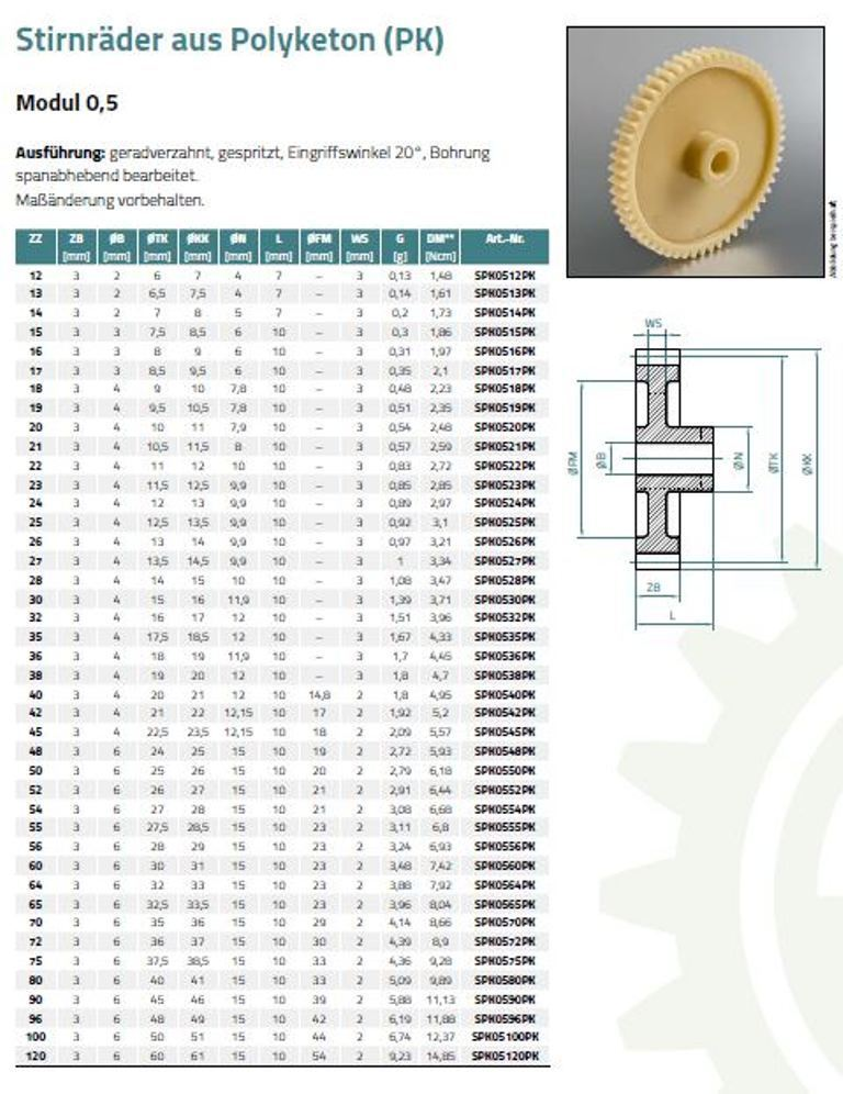 Modul 0.7 16 Zähne Bohrung Ø4 Zahnrad Stirnrad KS aus Kunststoff Polyacetal