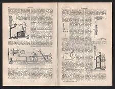 SPINNEREI, 4-seitiger Artikel 1909: Handspindel bis Selbstspinner (Selfaktor)