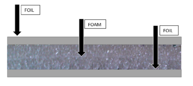 200sqft Solid Reflective Grow Room Box Mylar Film Foam Insulation Vapor Barrier