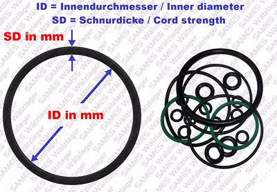 Drehung Feder Carbon Feder Draht Durchmesser 1MM x 4.1MM x 3MM Packung 2
