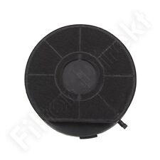 9,99€//1Stk Filtronix Aktivkohle Filter alternativ zu Gorenje AH024 646779