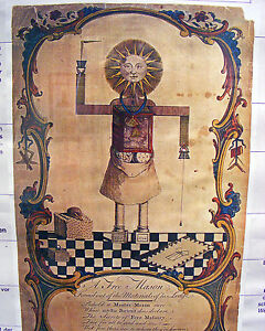 Details about Vintage Freemason Illuminati Painting 8x10 Real Canvas Giclee  Art Print New