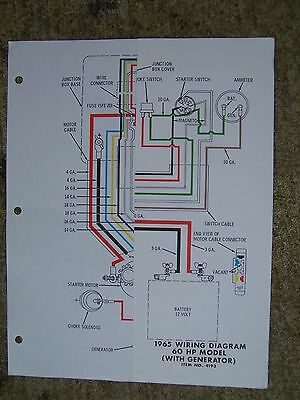 Johnson 60 Hp Outboard Wiring Diagram from i.ebayimg.com