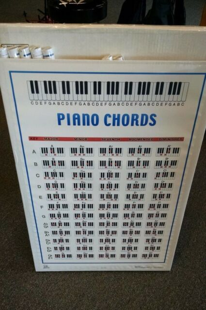 Piano Chord Chart Wall Poster Best Beginner Chord Note Diagrams Easy