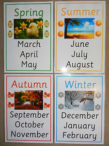 seasons months of the year 4 x a4 posters eyfs ks1 teaching