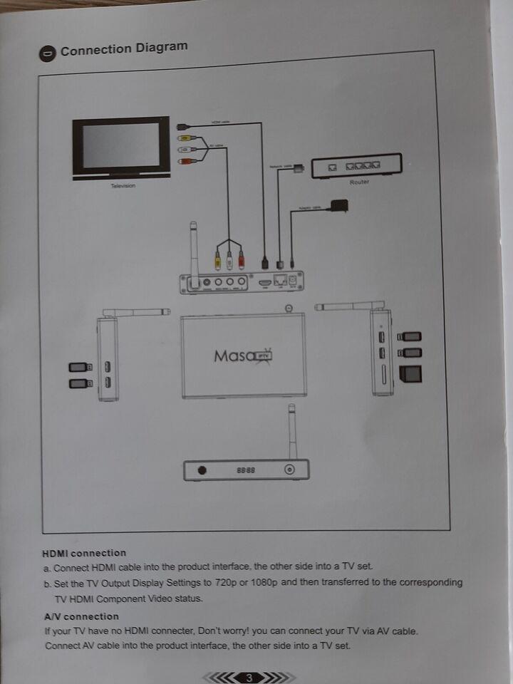 IP. TV. BOX, Masa, M5