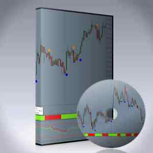 100 win binary options system