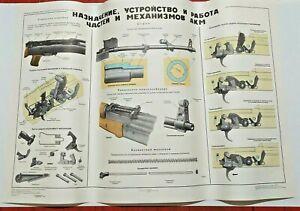 "Military Poster USSR NOS ORIGINAL Firearms Kalashnikov AK AKM Soviet Russian 34"""