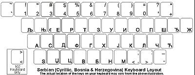 Serbian Cyrillic Keyboard Stickers W White Letters Ebay