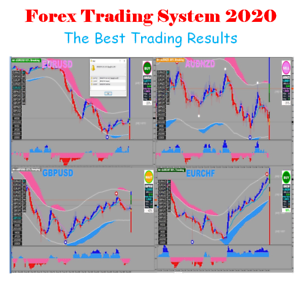Best forex pair to trade 2020
