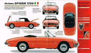 alfa romeo spider 1750 spec sheet brochure catalog 1967 ebay rh ebay com 1942 Alfa Romeo 6C 2500 1965 Alfa Romeo