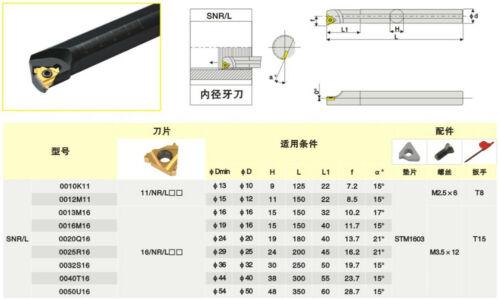 Internal thread Holder SNL0013M16 SNL0014N16 SNL0016Q16 SNL0020R16 SNL0025S16