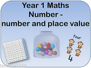 year 1 maths number and place value ks1 iwb and printable teaching resources cd ebay. Black Bedroom Furniture Sets. Home Design Ideas