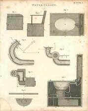 1802  Primitive And Sophisticated Water Closets Copperplate