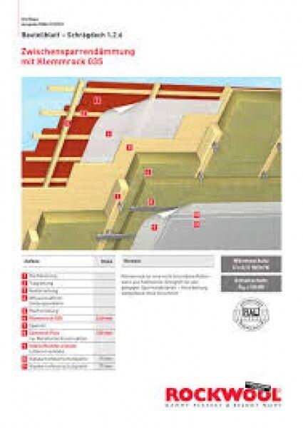 Dämmpaket für ca. 120 m² Dachausbau mit Steinwolle WLG 035 in 140 mm