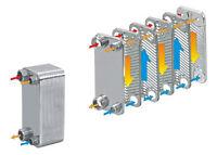Flat Plate Heat Exchangers, Wood Boiler, Industrial Whole Sale Kenora Ontario Preview