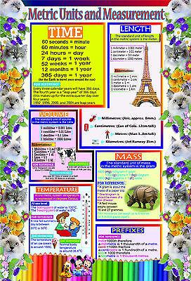 laminated METRIC UNITS MEASUREMENT MATHS POSTER | educational ks1 ks2 numeracy