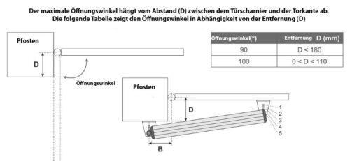 Automat Torantrieb Flügeltoröffner  für Doppelflügeltore mit Pforte Funktion