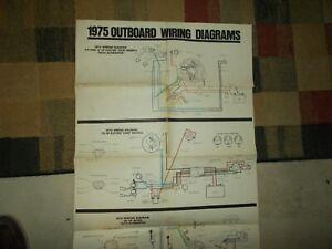 1975 JOHNSON OUTBOARD MOTORS 9.9HP 15HP 25HP 40HP W ...