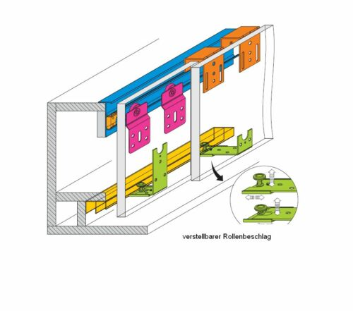 Schiebetür Selbstbausatz für 3 Türen a`50 kg mit Doppelführung oben und unten