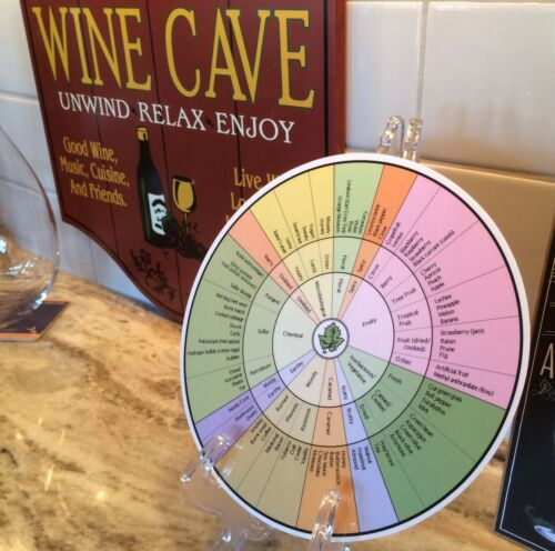 Noble Wine Appreciation Varietal Flavors Smells Notes The Wine Aroma Wheel A C
