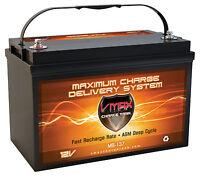 Gaymar-retec Comp. Mb137 All Models 12v Agm Vmax Battery Wheelchair Battery