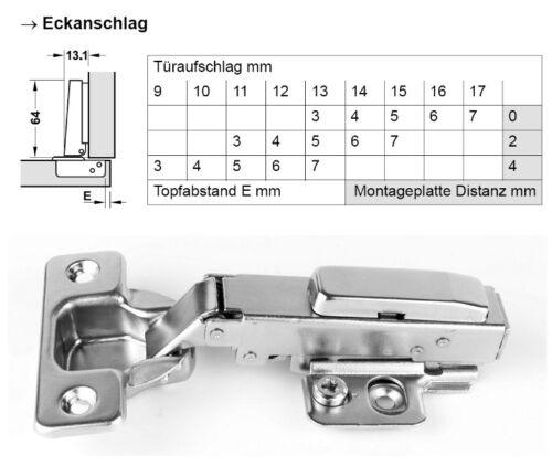 Schnellmontage Topfscharnier inklusive Montageplate und Abdeckung SOFTCLOSE