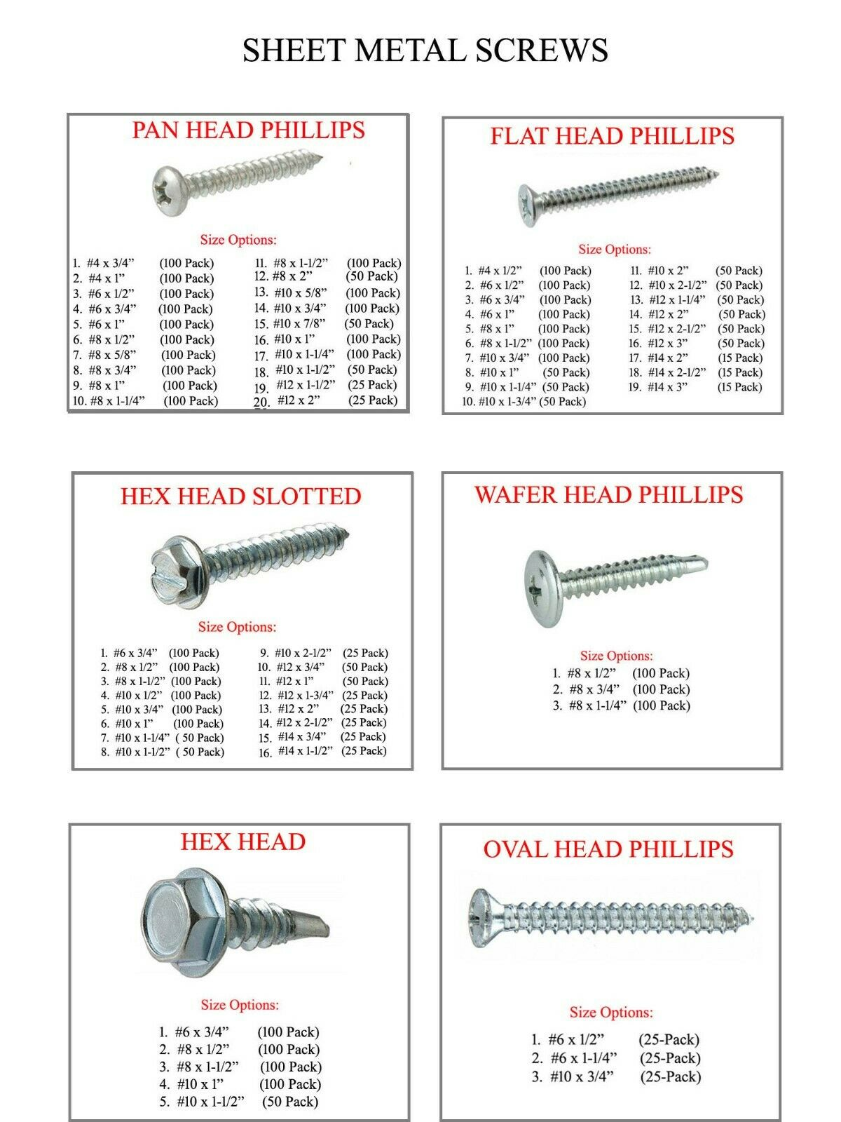 7//8 Case Hardened Steel Sheet Metal Screw with Pan Head Type and Zinc-Plated Finish SMPPI0#600870-100P Pack of 5