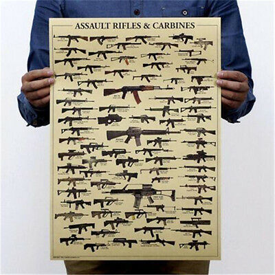 FD3191 Assault Rifles /& Carbines The World of Gun Army Fan Retro Old Kraft Paper