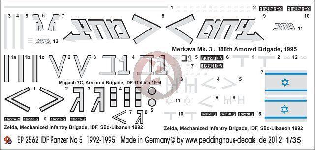 Decals Lkw-Werbe-Beschriftungen »DDR« 1:120 1971