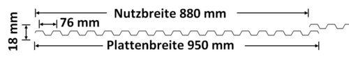 Lichtplatten Terrassendach ELEFANTENPLATTE SPW Rille glasklar 1,4mm 18,98 €//m²