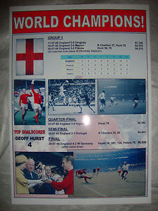 England-1966-World-Cup-winners-50th-anniversary-2016-souvenir-print