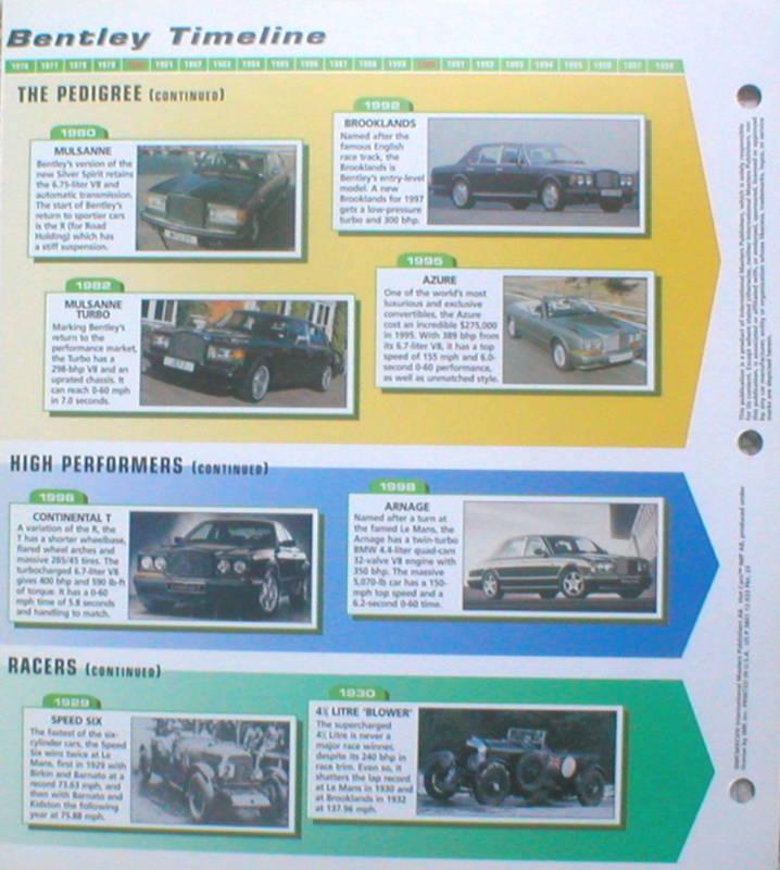 S-3 IMP Brochure 1962//1963//1964//1965 BENTLEY CONTINENTAL S3