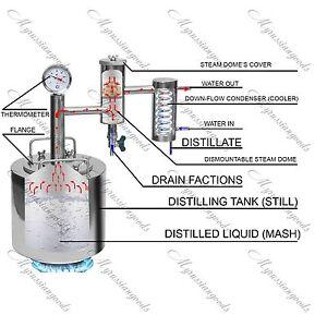 30L Edelstahl kessel Alkohol Destillieranlage haus Destille Wein ...