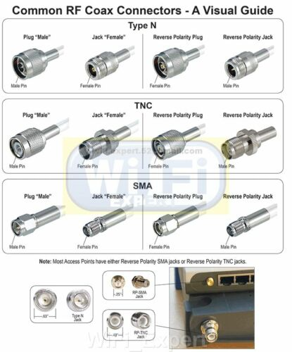 Router Link Cable Connect USA RP-SMA Male to N-Type Female Jumper Plug Adapter