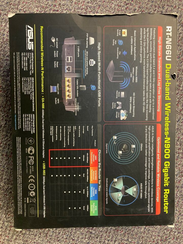 Router, Asus RT-N66U , Perfekt
